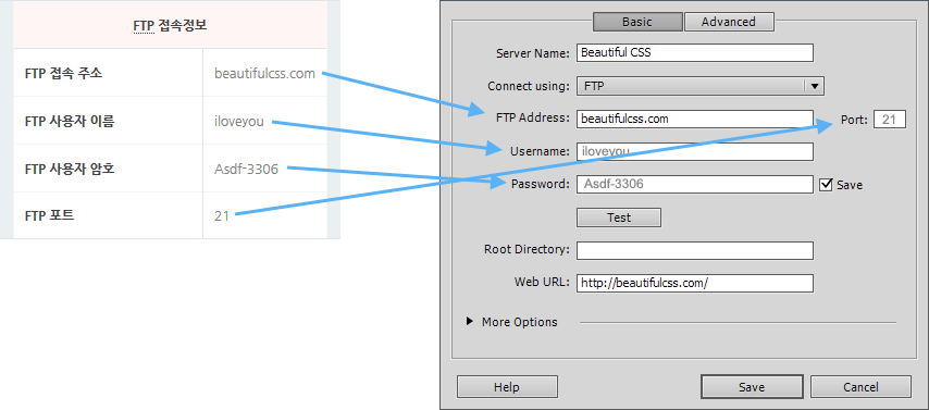 이 그림에서는 드림위버의 FTP 설정화면에서 FTP  접속정보를 대입하고 있습니다.